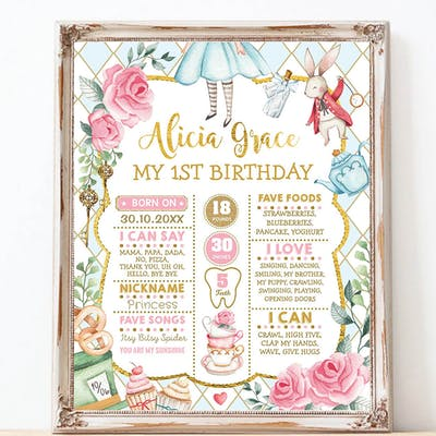 Alice in Wonderland 1st Birthday Milestone Poster