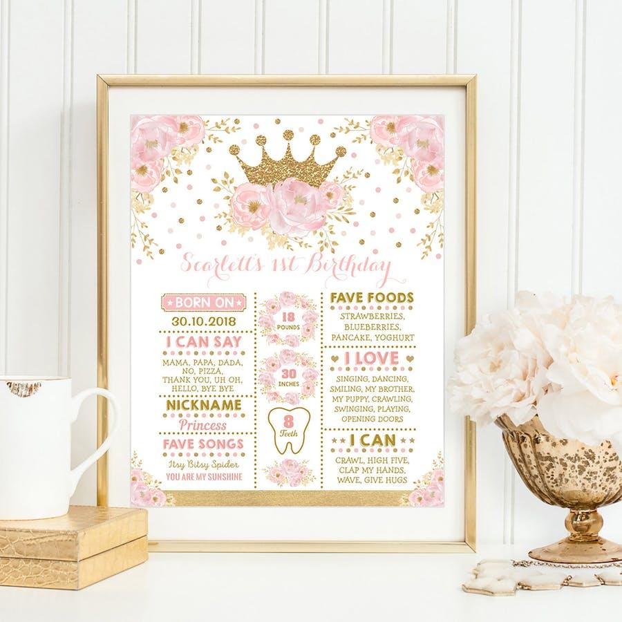 Princess Birthday Milestone Poster