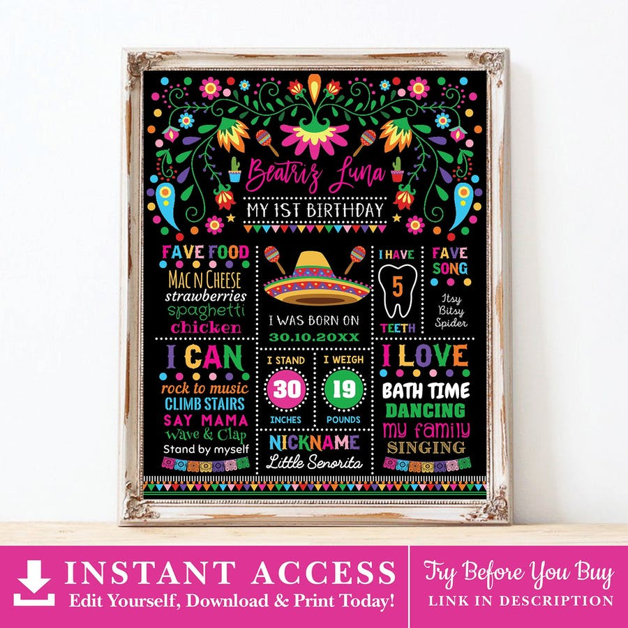 Mexican Fiesta Birthday Milestone Poster