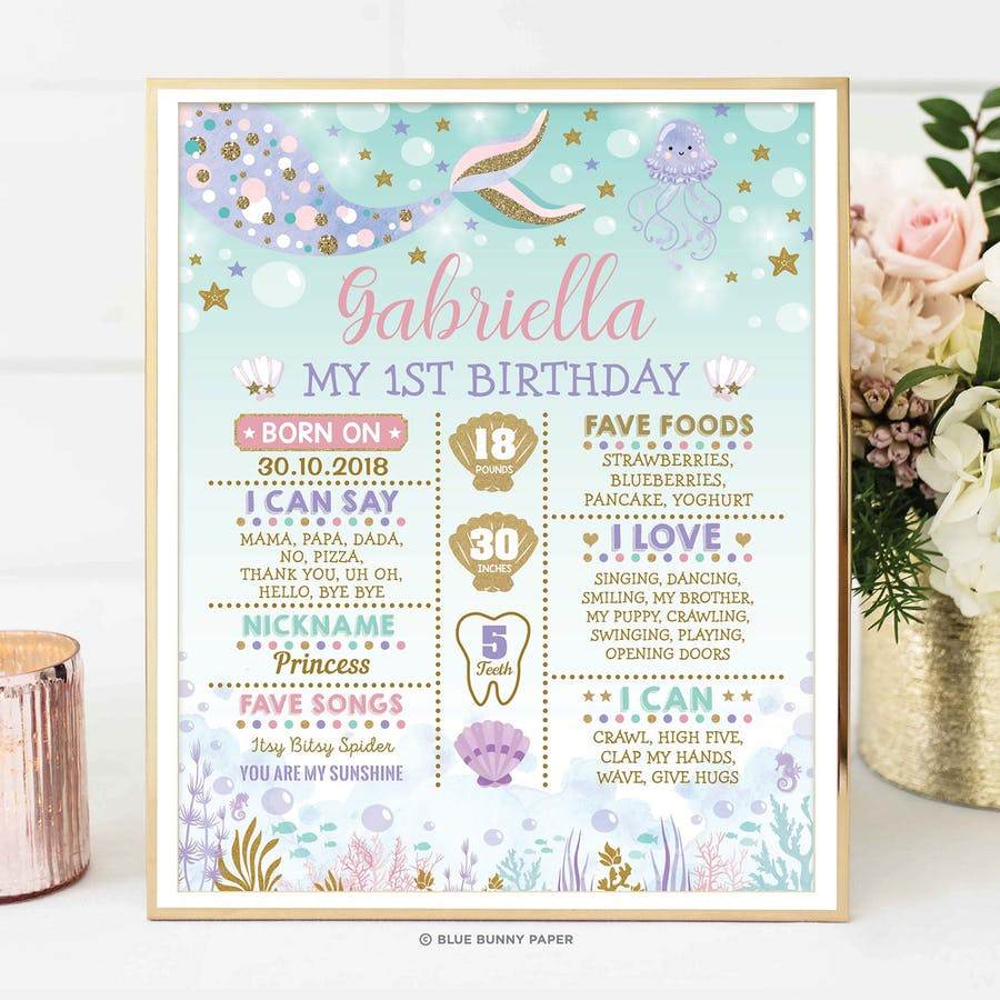 Mermaid Birthday Milestone Poster